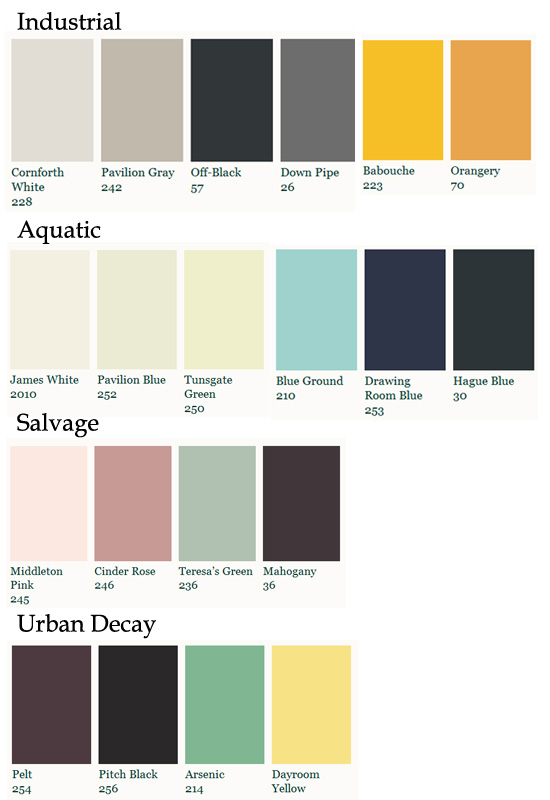 Farrow And Ball Paint Mix Codes