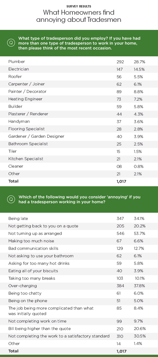 survey_homeowner