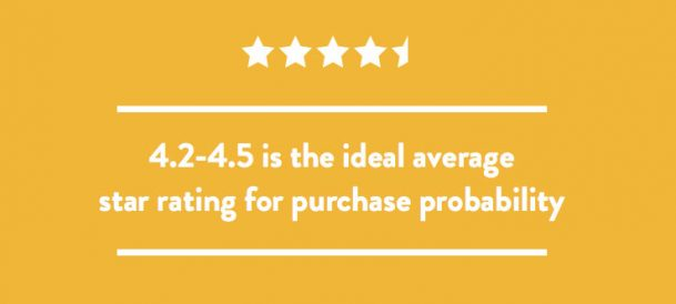 4.2-4.5 is the ideal average star rating for purchase probability