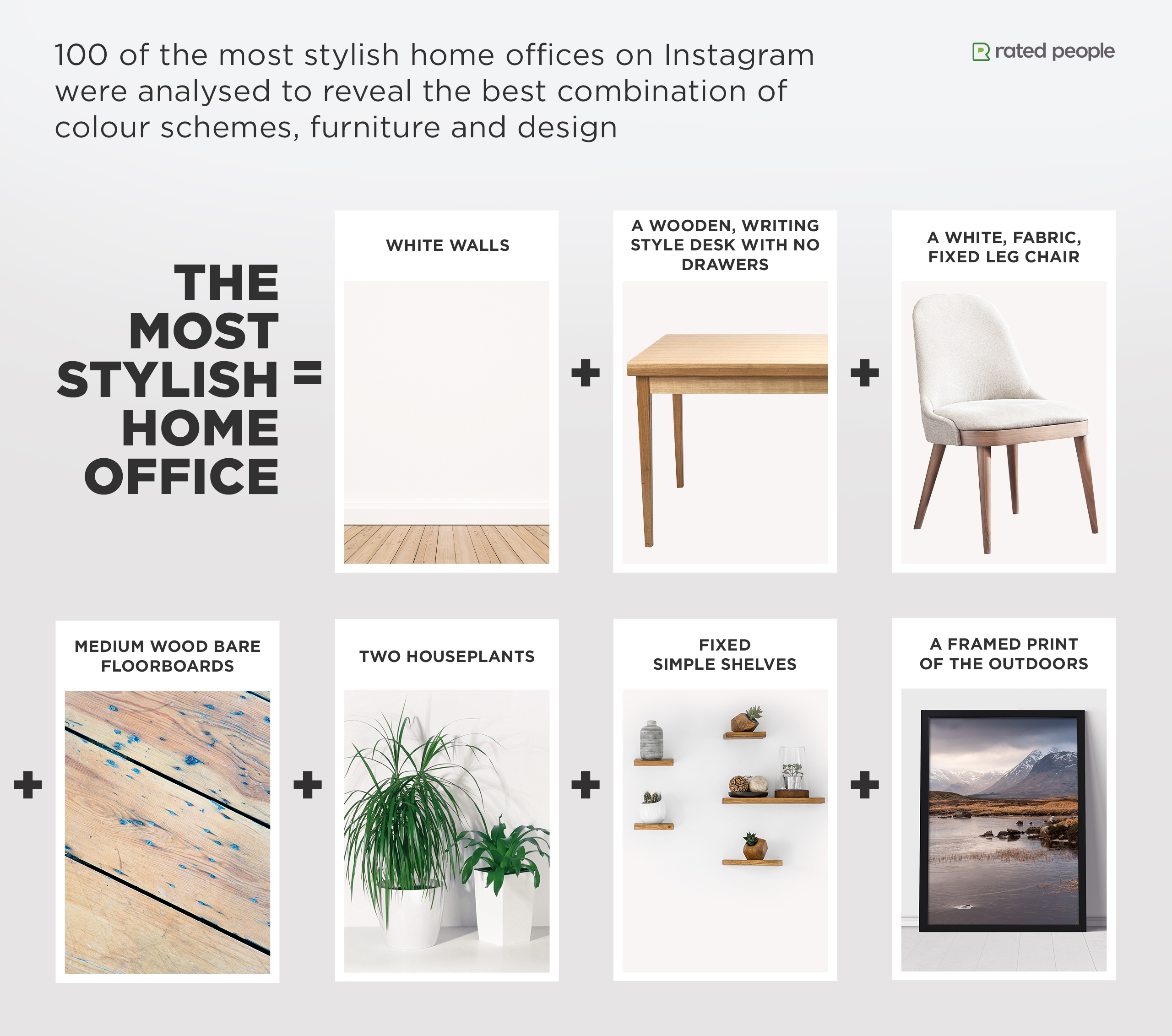 The elements of the most stylish home office according to Instagram users.