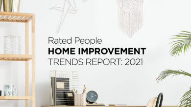 Photo of The Rated People Home Improvement Trends Report: 2021