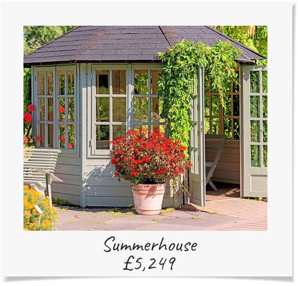 A summerhouse adds £5,249 to your property's value