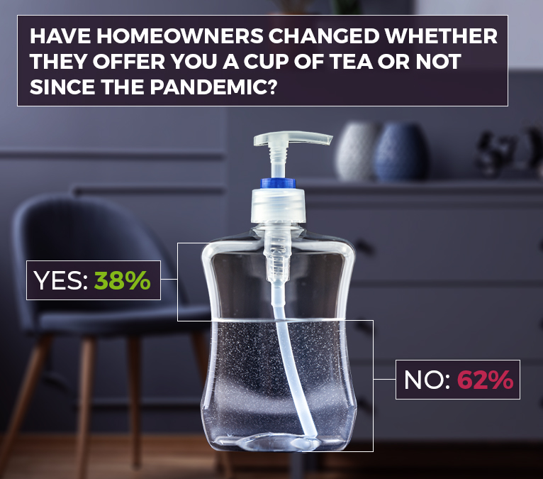 Hand sanitiser filled up to 62% to show how many tradespeople were still offered tea during covid.